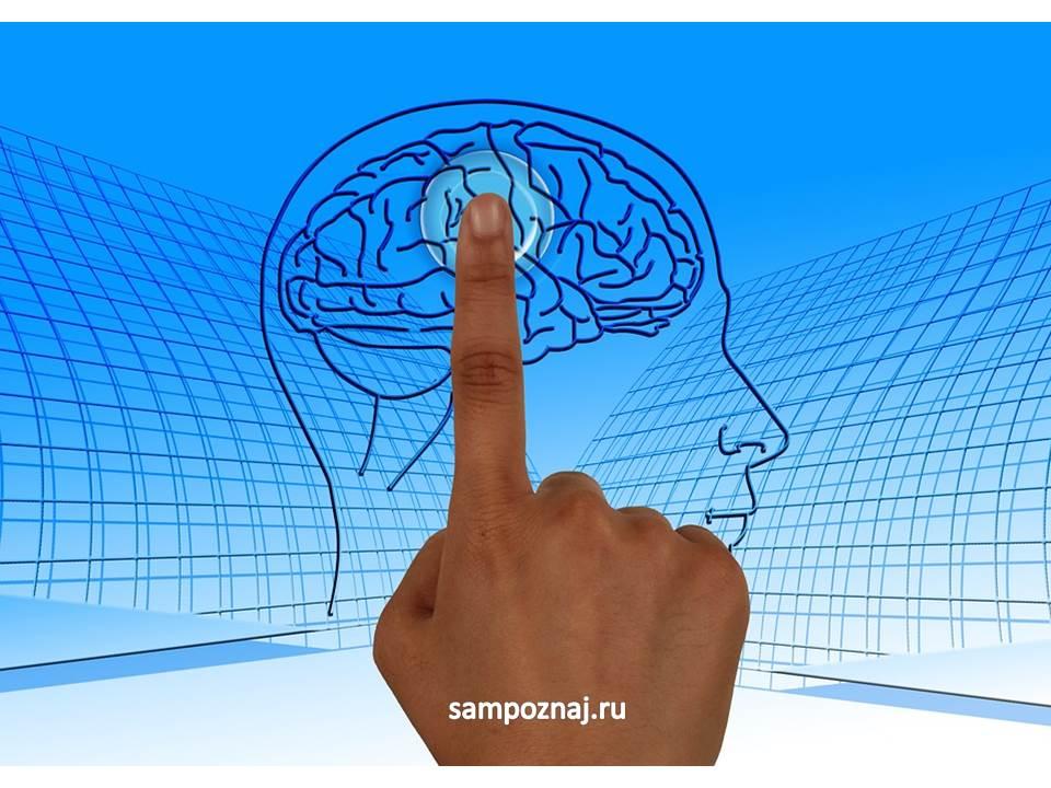 как изменить убеждения в подсознании